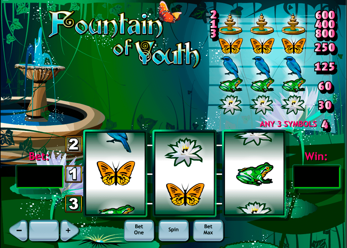 fountain of youth playtech
